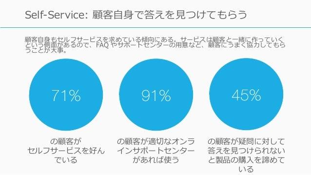 顧客⾃⾝もセルフサービスを求めている傾向にある。サービスは顧客と⼀緒に作っていく という側⾯があるので、FAQ やサポートセンターの⽤意など、顧客にうまく協⼒してもら うことが⼤事。 113 Self-Service: 顧客⾃⾝で答えを⾒つけて...