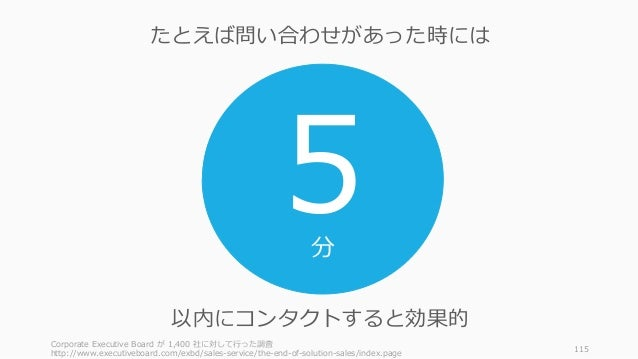 Corporate Executive Board が 1,400 社に対して⾏った調査 http://www.executiveboard.com/exbd/sales-service/the-end-of-solution-sales/in...