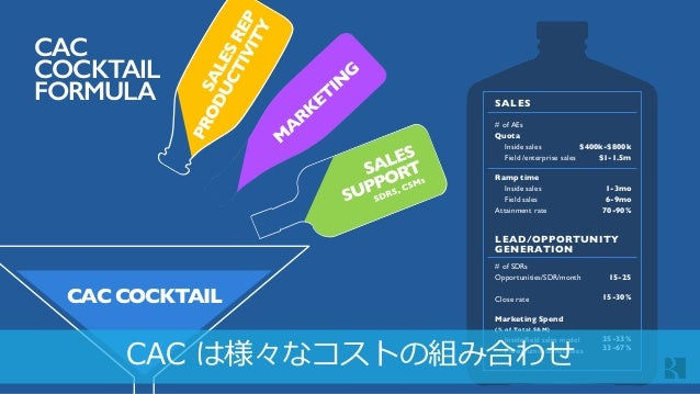 CAC COCKTAIL CAC COCKTAIL FORMULA SALES # of AEs Quota Inside sales Field /enterprise sales Ramp time Inside sales Field s...