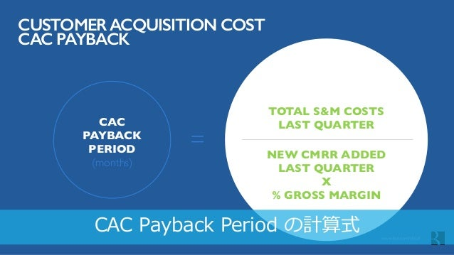 CUSTOMERACQUISITION COST CAC PAYBACK CAC PAYBACK PERIOD (months) TOTAL S&M COSTS LAST QUARTER = NEW CMRR ADDED LAST QUARTE...