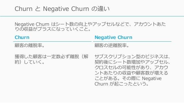 Negative Churn はシート数の向上やアップセルなどで、アカウントあた りの収益がプラスになっていくこと。 48 Churn と Negative Churn の違い Churn 顧客の離脱率。 獲得した顧客は⼀定数必ず離脱(解 約)...