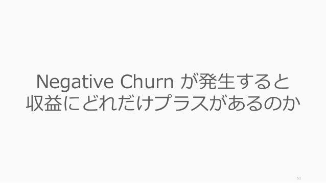 51 Negative Churn が発⽣すると 収益にどれだけプラスがあるのか