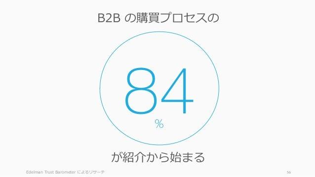 Edelman Trust Barometer によるリサーチ 56 84 が紹介から始まる B2B の購買プロセスの %