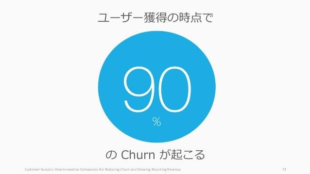 CustomerSuccess:HowInnovativeCompaniesAreReducingChurnandGrowingRecurringRevenue 72 90 の Churn が起こる ユーザー獲得の時点で %