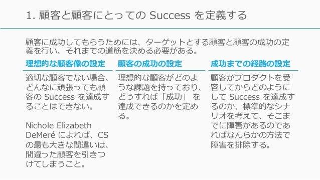 顧客に成功してもらうためには、ターゲットとする顧客と顧客の成功の定 義を⾏い、それまでの道筋を決める必要がある。 74 1. 顧客と顧客にとっての Success を定義する 理想的な顧客像の設定 適切な顧客でない場合、 どんなに頑張っても顧 ...