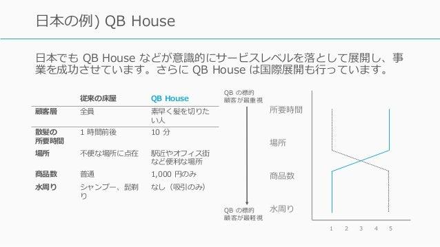⽇本でも QB House などが意識的にサービスレベルを落として展開し、事 業を成功させています。さらに QB House は国際展開も⾏っています。 95 ⽇本の例) QB House 従来の床屋 QB House 顧客層 全員 素早く髪を...