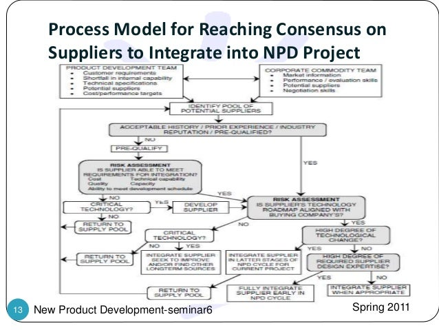 process for implemenation of supplier development Supplier selection for collaborative new product development process: an application to the automotive industry1 maria jose verdecho∗, juan jose alfaro and raul rodriguez-rodriguez.