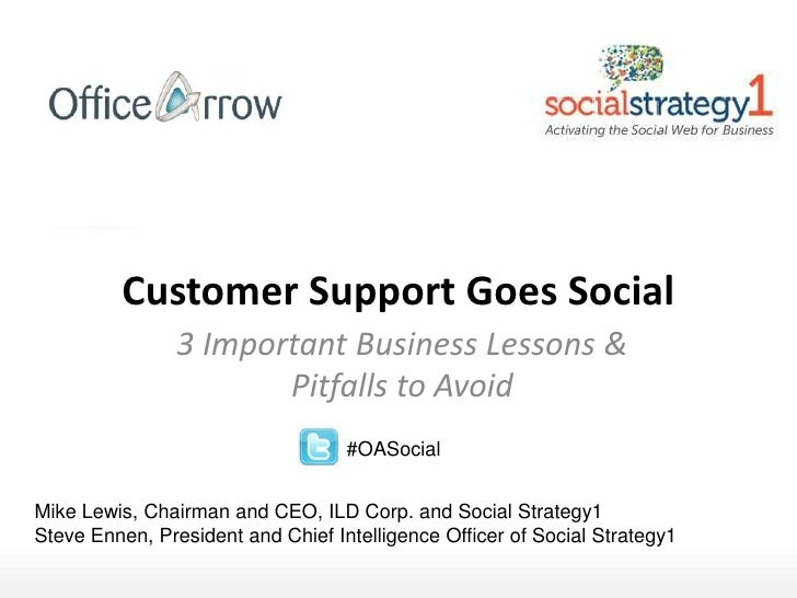 Customer Support Goes Social <br />3 Important Business Lessons & Pitfalls to Avoid<br />#OASocial<br />Mike Lewis, Chairm...