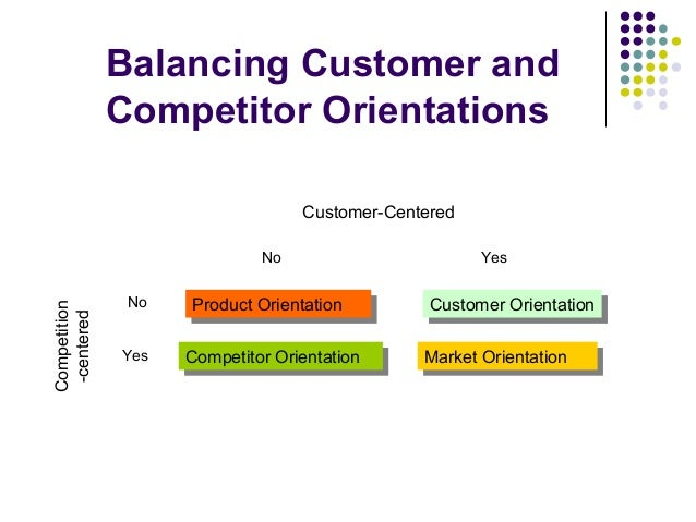 competitor orientation definition