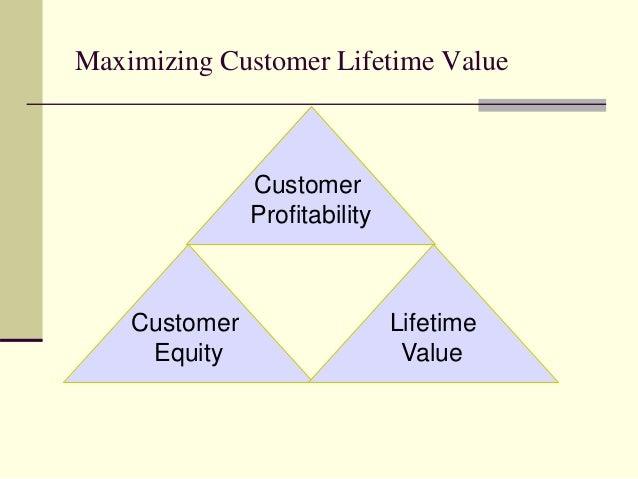 Maximizing Customer Lifetime Value Customer Profitability Customer Equity Lifetime Value