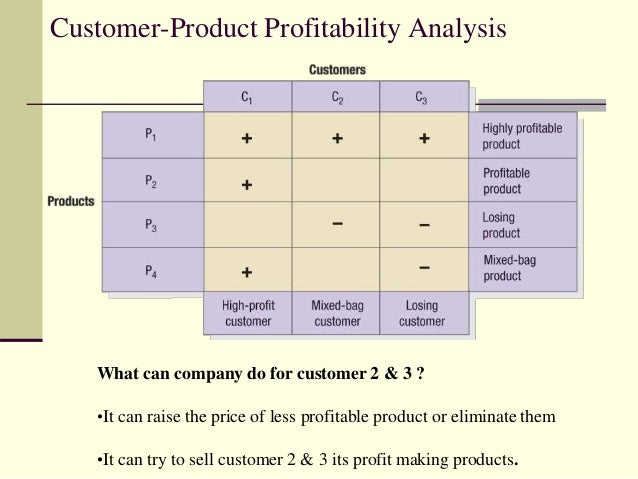 Customer-Product Profitability Analysis What can company do for customer 2 & 3 ? •It can raise the price of less profitabl...