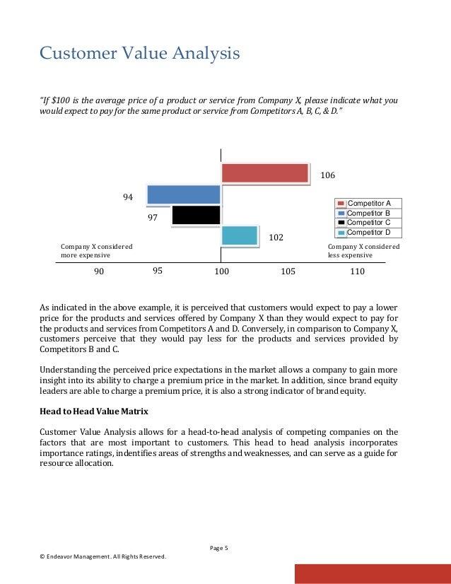 motives on purchasing decisions pdf