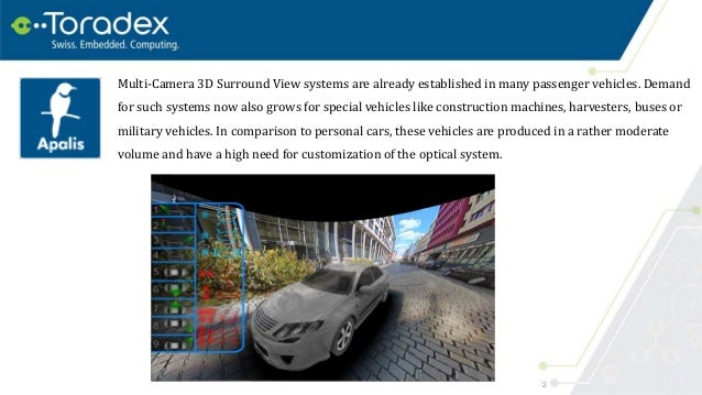 Customizable Embedded 3D Surround View Turn-Key Solution on