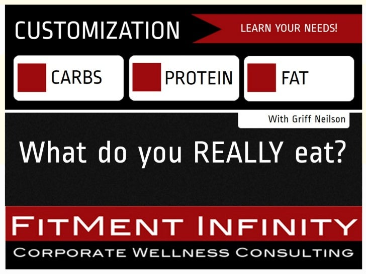 Customization                 Process Part I• Your first step is to customize  what your body needs based  your age, weigh...