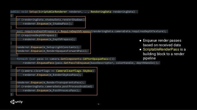24 public void Setup(ScriptableRenderer renderer, … , RenderingData renderingData) { if (renderingData.shadowData.renderSh...