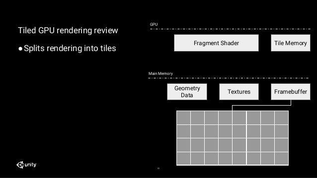 Tiled GPU rendering review ●Splits rendering into tiles 31 Textures Framebuffer Main Memory Fragment Shader Tile Memory Ge...