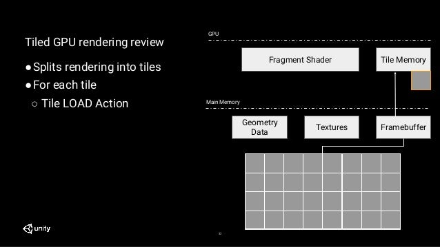 Tiled GPU rendering review ●Splits rendering into tiles ●For each tile ○ Tile LOAD Action 32 Textures Main Memory Geometry...