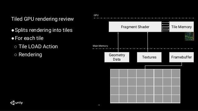 Tiled GPU rendering review ●Splits rendering into tiles ●For each tile ○ Tile LOAD Action ○ Rendering 33 Textures Main Mem...