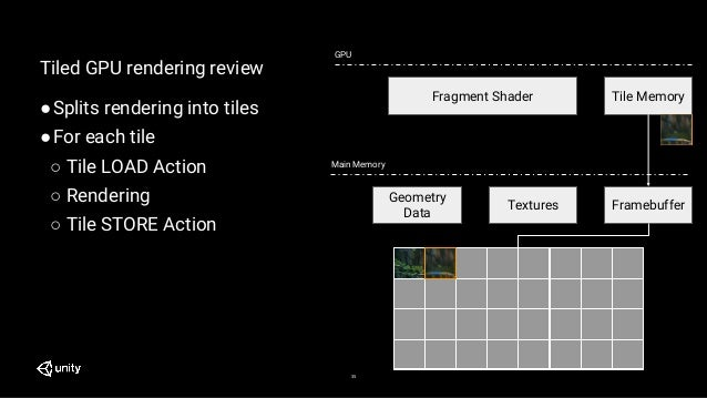 Tiled GPU rendering review ●Splits rendering into tiles ●For each tile ○ Tile LOAD Action ○ Rendering ○ Tile STORE Action ...