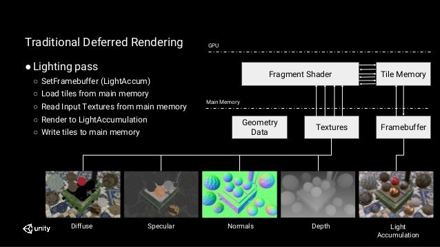 Traditional Deferred Rendering ●Lighting pass ○ SetFramebuffer (LightAccum) ○ Load tiles from main memory ○ Read Input Tex...