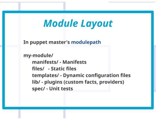 Puppet Camp New York 2014: Custom Module Development