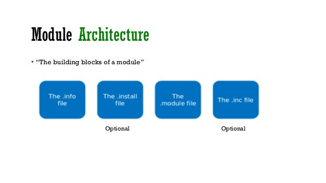 Custom module and theme development in drupal7 for Drupal 7 architecture diagram