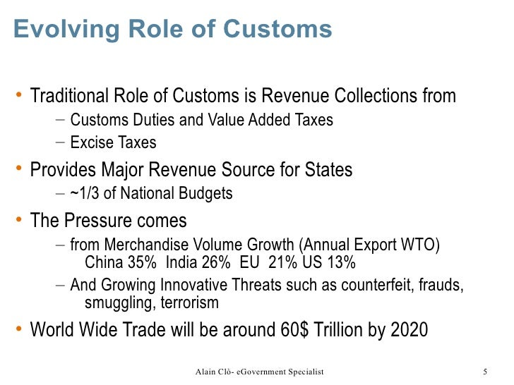 customs and border management