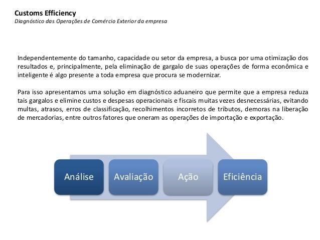 Análise Avaliação Ação Eficiência Independentemente do tamanho, capacidade ou setor da empresa, a busca por uma otimização...