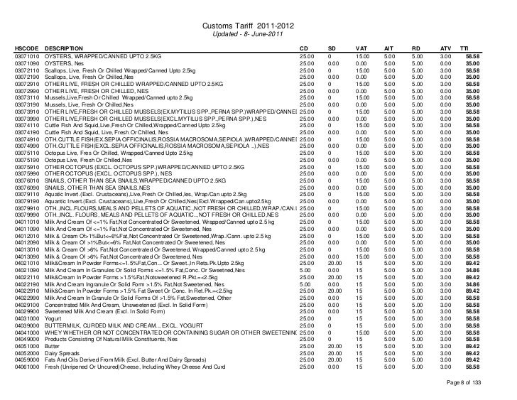 Custom tariff 2011-2012 and HS code for Bangladesh