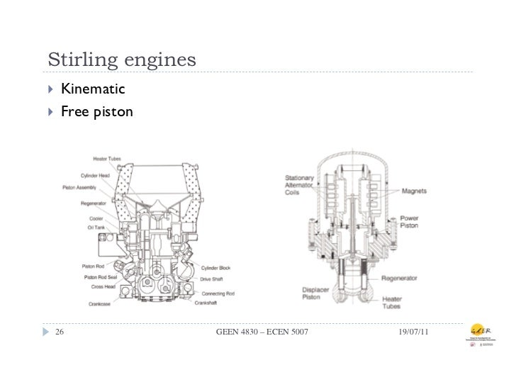 Simple Stirling Engine Diagram 28 Images 301 Moved Permanently Stirling Engine Diagram