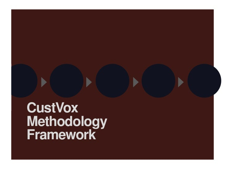 CustVoxMethodology Framework<br />