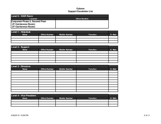 tool list template