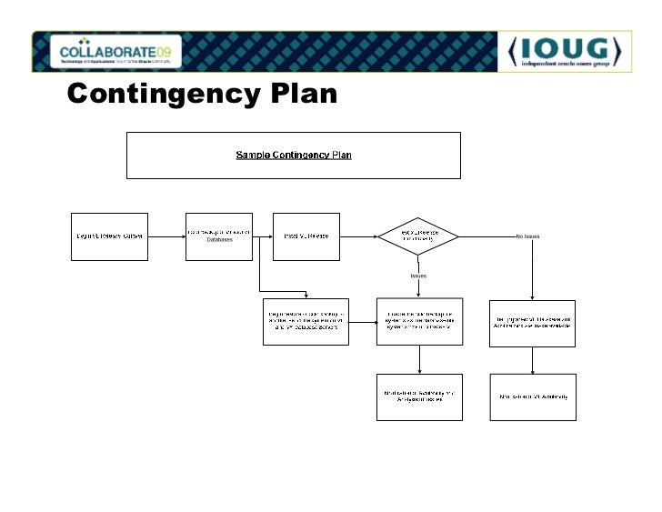 Cutover plan v2 for Sustainment plan template