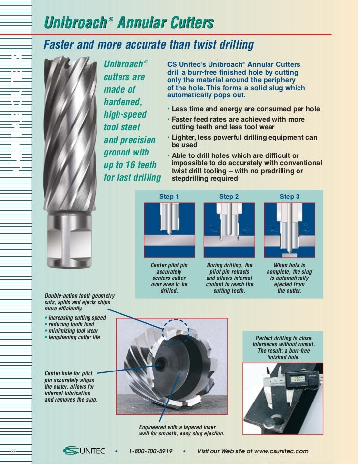 Unibroach Annular Cutters    ®                  Faster and more accurate than twist drillingANNULAR CUTTERS               ...