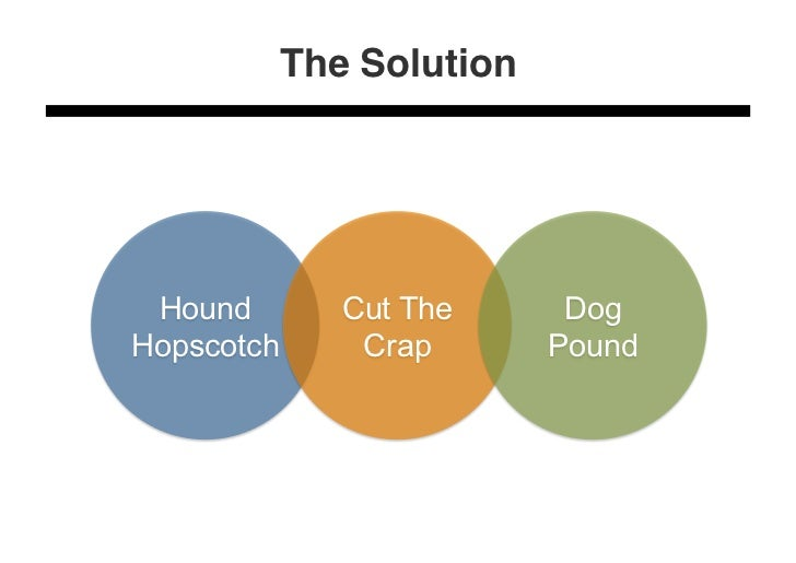 enforcement        Hound       HopscotchTag-a-turd and mappingProvide public information eg location of dog parks and poop...