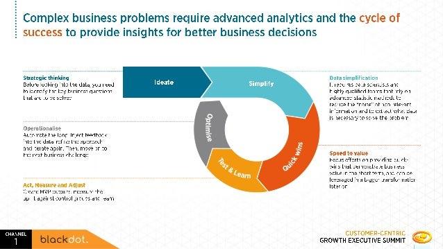Cutting edge customer segmentation for a digital age