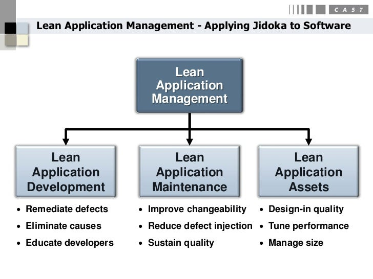 applying lean management Management of complex operations and strive to deliver a quality product in the   lean manufacturing principles can be applied to construction and if similar.