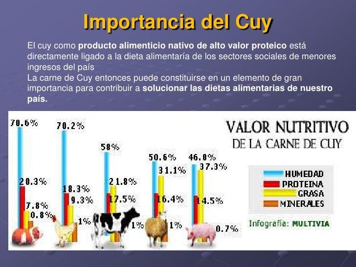 Importancia del Cuy<br />El cuy como producto alimenticio nativo de alto valor proteico está directamente ligado a la diet...