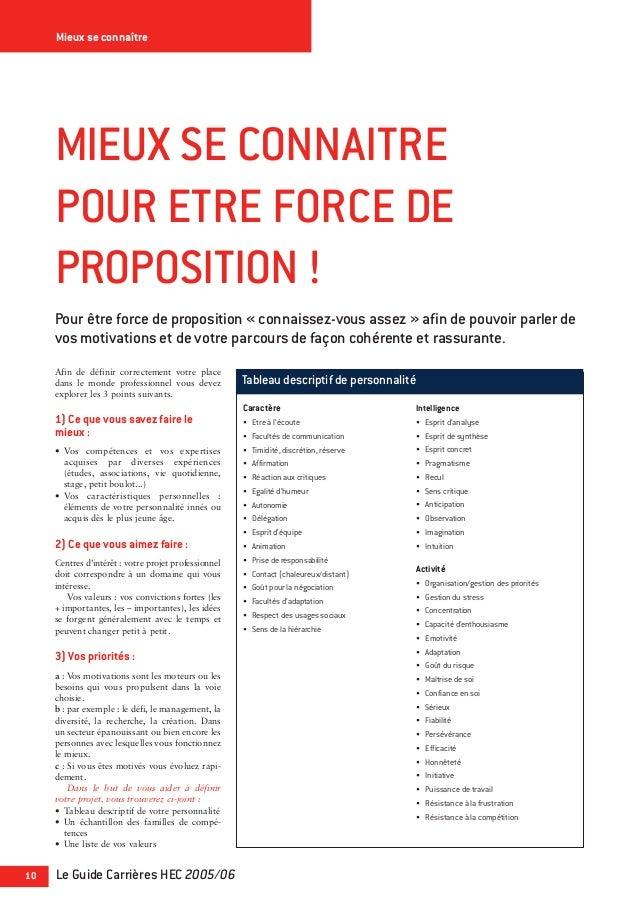 10 LeGuideCarrièresHEC 2005/06 Mieuxseconnaître Afin de définir correctement votre place dans le monde profes...