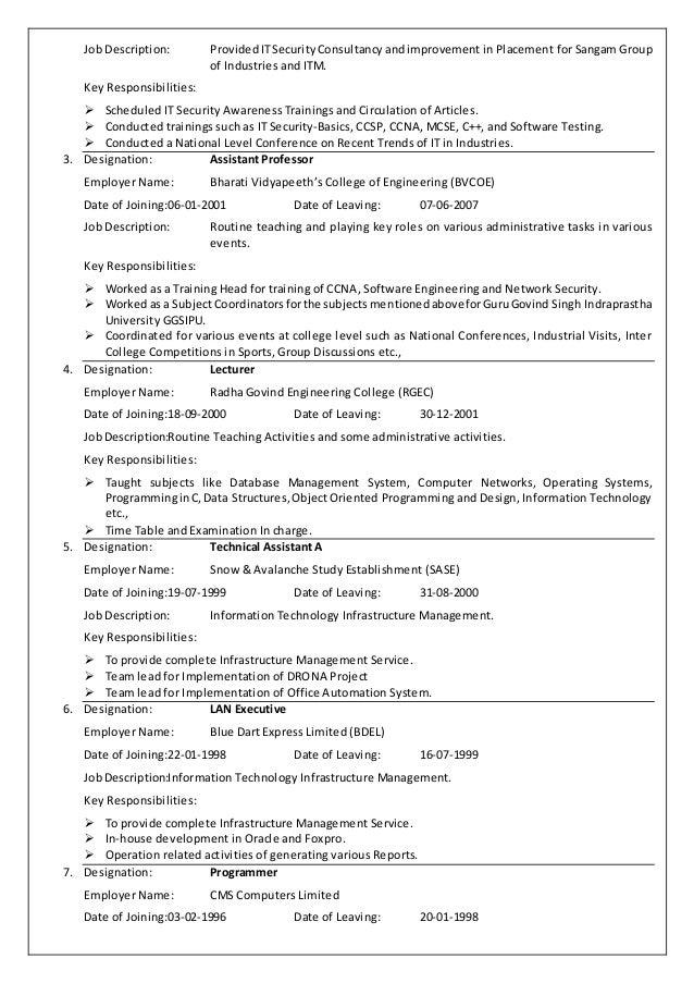 Cv Of It] It Cv Template Cv Library Technology Job Description Java ...