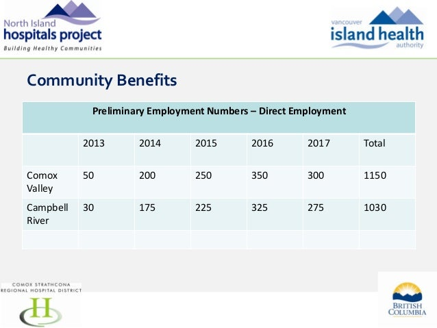 Image Result For Greater Victoria Bc Chamber