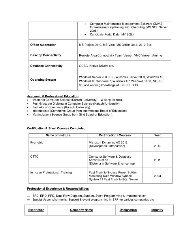 Ax developer resume