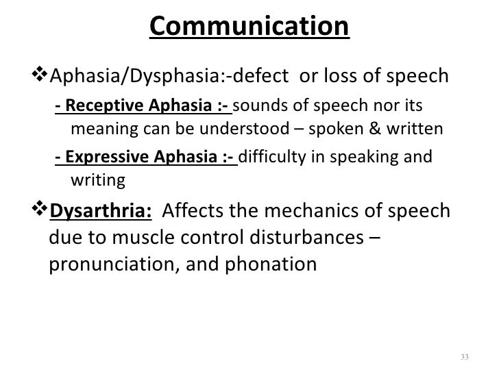 dysarthria and aphasia essay Dysarthria and aphasia essay - dysarthria and aphasia definition dysarthrias or commonly known as dysarthria, refers to a group of speech problems where sounds may be .