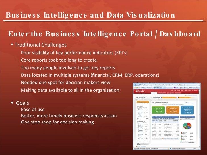 Cvcc Data Visualization And Visifire