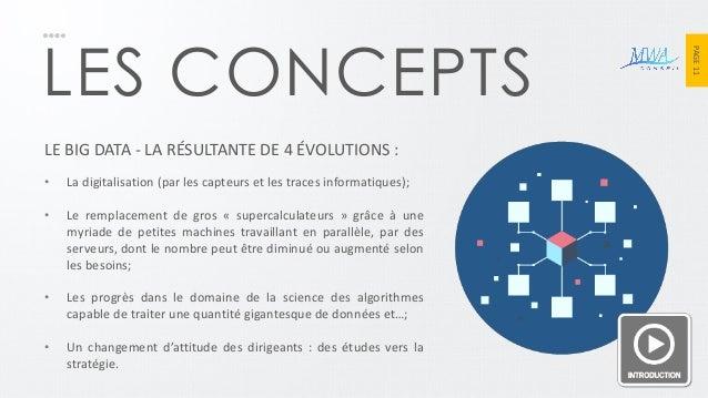PAGE 11  LES CONCEPTS  LE BIG DATA - LA RÉSULTANTE DE 4 ÉVOLUTIONS :  •La digitalisation (par les capteurs et les traces i...