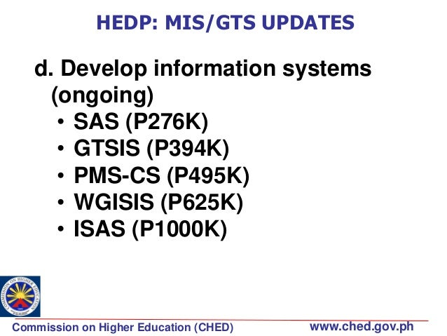 Ched stratregic plan