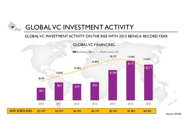 Business Opportunity Through Corporate Venture Capital Slide 3