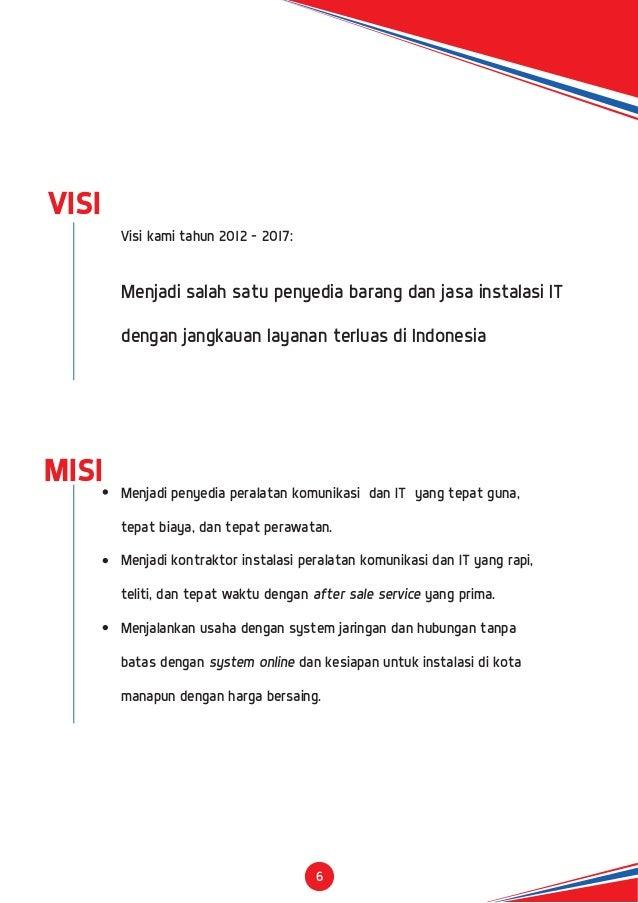 company profile cv digna mitra isvara