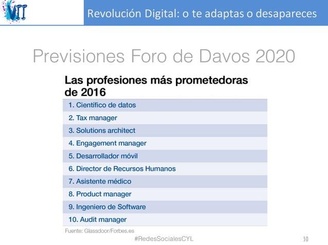 RevoluciónDigital:oteadaptasodesapareces Previsiones Foro de Davos 2020 #RedesSocialesCYL 30