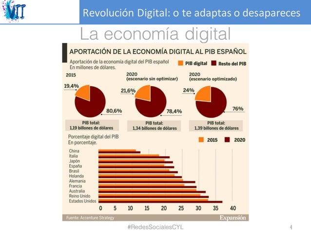 RevoluciónDigital:oteadaptasodesapareces La economía digital #RedesSocialesCYL 4
